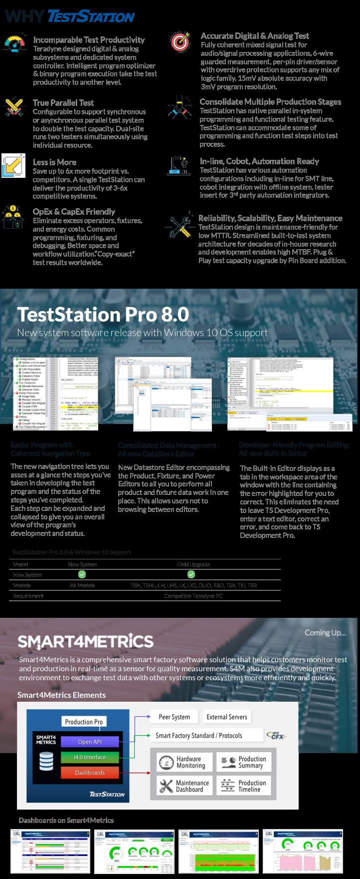 TestStation_landing page_740px
